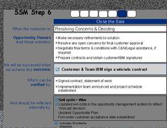 Signature selling model - Step 6