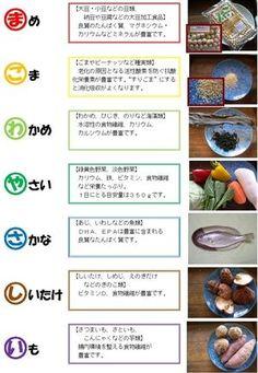 方法はただひとつ。各頭文字に該当する食材を食事に取り入れるだけ