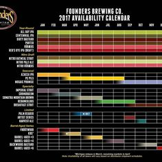 FOUNDERS ANNOUNCES 2017 RELEASE SCHEDULE #beerschedule #2017 #CraftBeer #cheers
