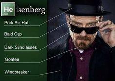 How to be Heisenberg...