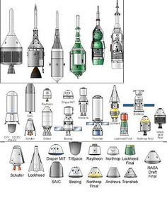 Space Stars Orion Spacecraft Diagram - Pics about space Nasa, Spaceship Design, Spaceship Concept, Space Projects, Space Crafts, Kino Movie, Orion Spacecraft, Space Launch System, Kerbal Space Program