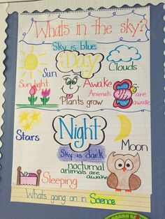 Day and night. Characteristics of day and night. Pre-k. Day and night. Characteristics of day and night. Pre-k. Anchor Charts First Grade, Science Anchor Charts, Kindergarten Anchor Charts, Kindergarten Lesson Plans, Kindergarten Lessons, 1st Grade Science, Preschool Science, Pre K Activities, School Themes