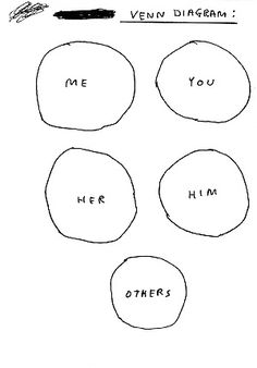 venn diagram | david shrigley