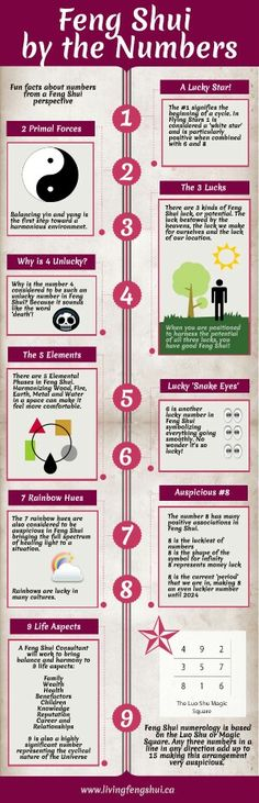 Feng Shui by the Numbers