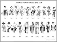 It was around the start of WWI that corsets evolved into girdles -- mainly because the steel used in the busks was needed for the war. Bridges on the Body: titanic era corset and pattern Edwardian Era, Edwardian Fashion, Victorian Era, Vintage Fashion, Edwardian Clothing, Victorian Women, 1920 Clothing, Edwardian Costumes, 1900s Fashion