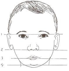 Portret tekenen - verhoudingen ( 1 ), leren tekenen, voorbeeld