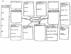 Psychology Neurotransmitter Graphic Organizer to review 8