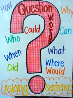 First Grade Fresh: Anchor Chart