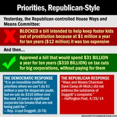 Priorities, Republican Style - It's all about helping the corporations, and NOT the people.
