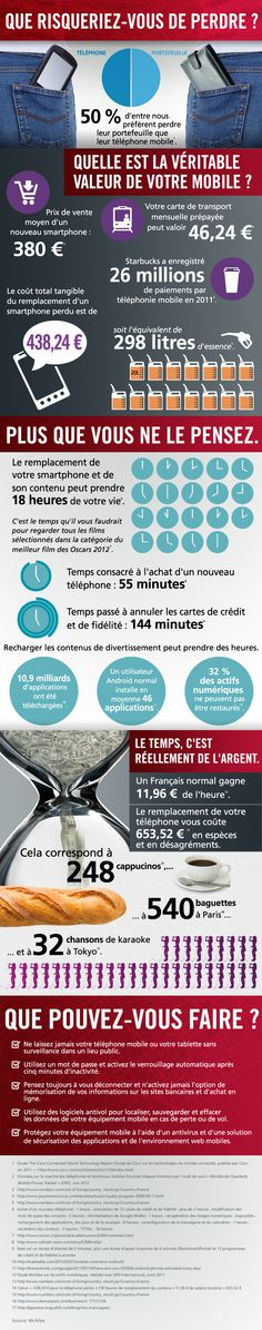 the cost of a stolen phone (in french) - July 2012