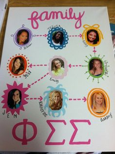 family tree but zta style