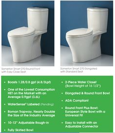 the somerton 270 high efficiency toilet by caroma