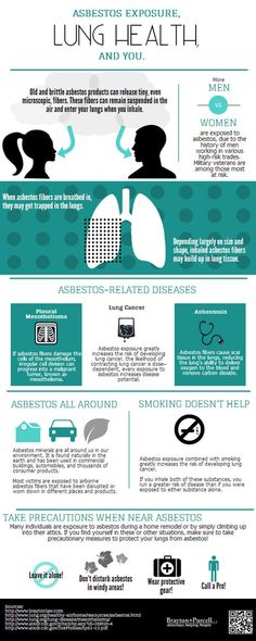 #Asbestos is one cause of different illnesses that are sure to affect your #lung health. Read more about it within our Lung #Health #Infographic: