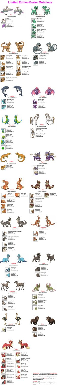 Easter Mutations Chart by Naonical