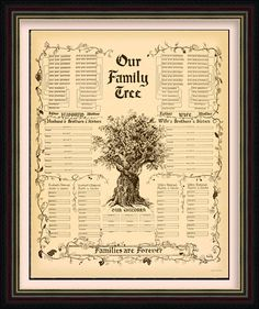 This site is about free family tree services to discover your family history and ancestry. Genealogy Forms, Genealogy Sites, Genealogy Chart, Family Genealogy, Genealogy Humor, Family Tree Research, Family Tree Chart, Free Family Tree, Family Trees