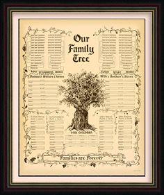 old time family history chart | Customer Service: Contact familytree27@yahoo.com