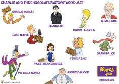 Charlie and the Chocolate Factory Word Mat