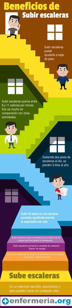 beneficios de subir escaleras.png (619×2617)