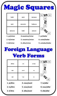 Foreign (World) Language Verb Form Magic Squares (French, Spanish) wlteacher.wordpress.com