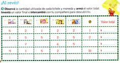 ...Aula Seño Sory...: Actividades con billetes y monedas
