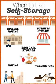 There are many different reasons why you might want to rent a self-storage unit. Here is a narrowed down list of 6 reasons why people are renting self-storage units today. Self Storage Units, Kids Storage, Storage Design, Cube Storage, Built In Storage, Kitchen Storage, Budget Storage, Storage Place, Storage Bins