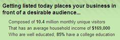 http://businessdirectory.bizjournals.com/marketing/advertise