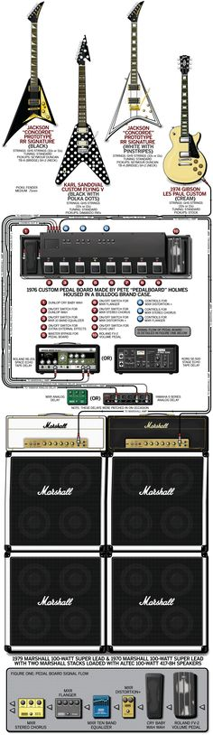 Randy Rhoads guitar rig from the 1981 Diary of a Madman tour with Ozzy Osbourne. Incredimazeballs