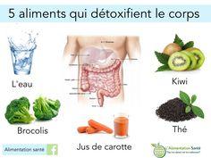 5 aliments qui détoxifient le corps