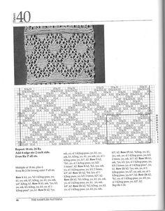 Beatiful lace knitting pattern, sort of lattice ~~ ажурные узоры для шарфов и палантинов(2)