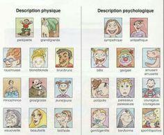 Description physique et psychologique d'un personnage