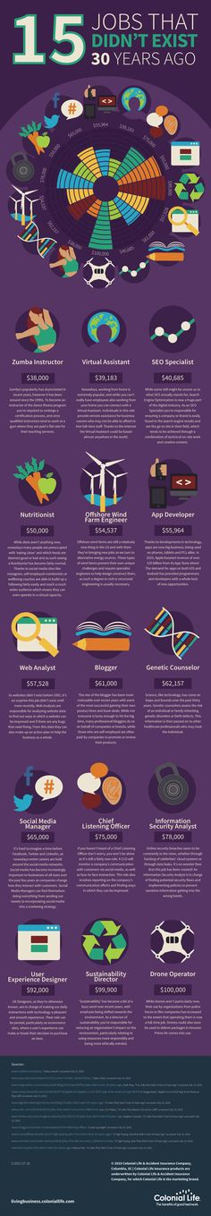 15 Jobs that didn't exist 30 years ago