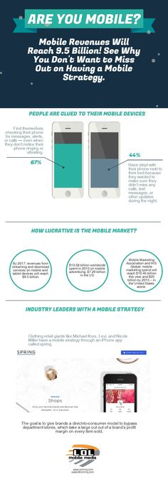 Just how lucrative is mobile marketing?