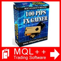 Forex 100 pips a day strategy board