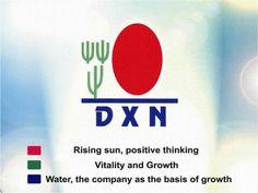 http://bazsoka.dxnnet.com/contact