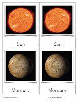 Solar System Nomenclature Cards