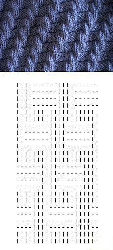 El patrón para los radios.