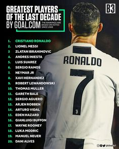 Cristiano Ronaldo Juventus, Neymar Jr, Portugal National Team, Thomas Muller, Robert Lewandowski, Soccer Kits, Football Art, Gareth Bale, Mo S