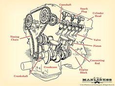 engine parts diagram v-8