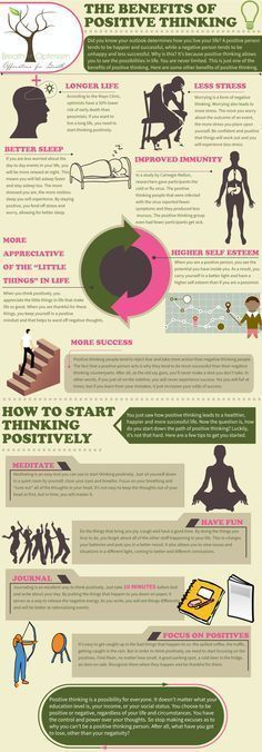 Psychology : Psychology : Do you know all of the benefits from positive thinking? Learn how i