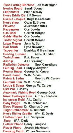 Black Inventors who invented alot of today's necessities that we use.
