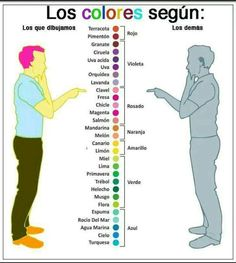 from the story ✏Cosas de dibujantes✏ 🎨 by Camila-Ahre (🌌Amo dibujar🌌) with reads. Artist Problems, Funny Memes, Jokes, Spanish Memes, Pinterest Memes, Art Memes, Read News, Fnaf, Haha