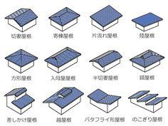 家づくりで知らないと損する8種類の屋根の形とそれぞれの特徴 | 注文住宅、家づくりのことならONE PROJECT Home Building Design, Home Design Plans, Architecture Concept Drawings, Architecture Details, Roof Design, House Design, Traditional Japanese House, Japanese Interior, Japanese Design