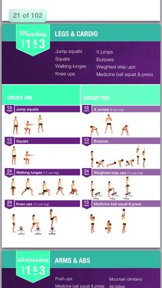 Kayla Itsines, je teste Week - Fille à fitness Kayla Workout, Kayla Itsines Workout, Bikini Body Guide, Cardio, Hiit, Burpees, Kayla Itsines Week 1, Bbg Training, Bbg Workouts