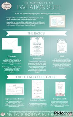 Wedding planning is full of details. Check out this helpful guide to invitations and other key advice to get people to show up for the big day! - ANN   #ANNJANEcomingsoon