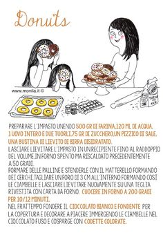 Monila,Monila handmade,illustrazione,i ghirigori di Monila,ricette illustrate,ricetta,Donuts,