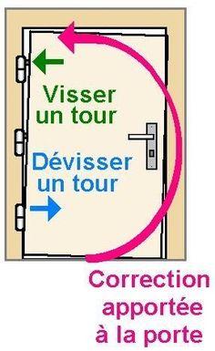 reparer une porte qui frotte ou ferme mal 6
