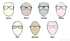 The Best Glasses for Your Face - Le guide des lunettes selon la forme du visage