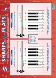 Sharps and Flats Poster