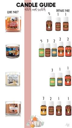 Young Living 100486635423284404 - Candle Ditch and Switch Guide – Essentially Ours Source by Fall Essential Oils, Essential Oil Candles, Essential Oil Diffuser Blends, Essential Oil Spray, Young Living Essential Oils, Creation Bougie, Homemade Scented Candles, Essential Oil Combinations, Wonderful Day