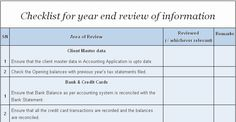 Purpose of Document: This Document is helpful for the bookkeeper to ensure that end of year financial process is completed.
